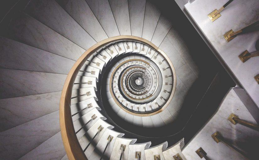 Modellierung von Marktspiralen